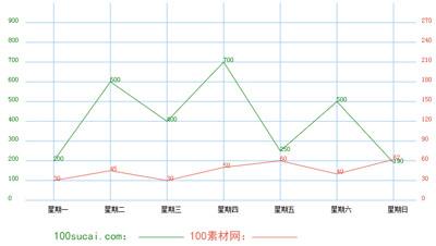html5 canvas chart折线统计图源码jquery代码