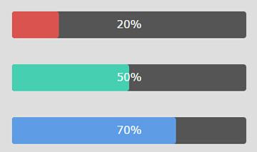 网页数据进度条动态加载百分比统计查询jQuery插件演示