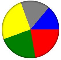 网页pie chart扇形统计图jQuery插件特效代码演示下载