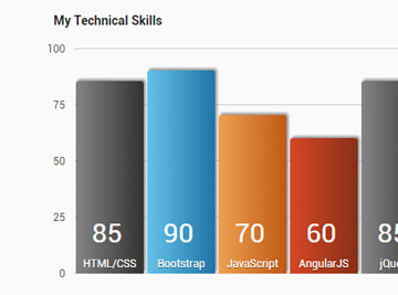 jquery 3D网页柱状统计图插件代码
