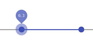 可以拖动展示的的网页进度条jquery组件代码