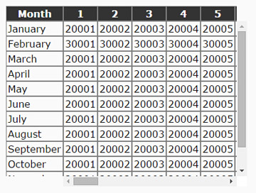 网页table表格头部和左侧固定的jquery插件代码