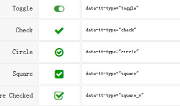 网页后台管理系统文字图标按钮样式代码大全