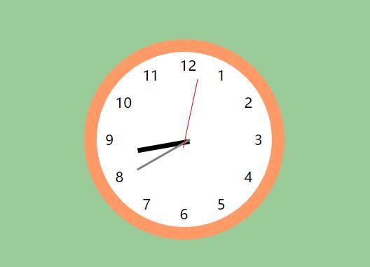 canvas绘制圆形时钟网页特效代码下载