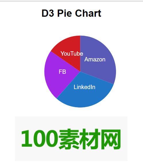 网页扇形统计图d3插件特效代码下载