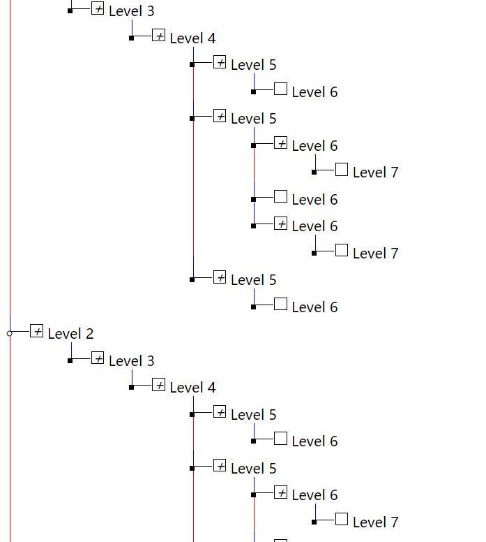 网页tree树状层级结构排版div css样式代码