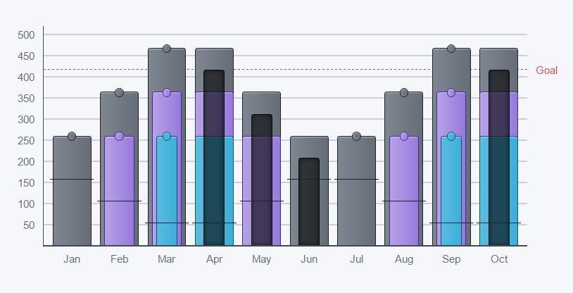 html网页柱状图统计图js特效代码站长素材