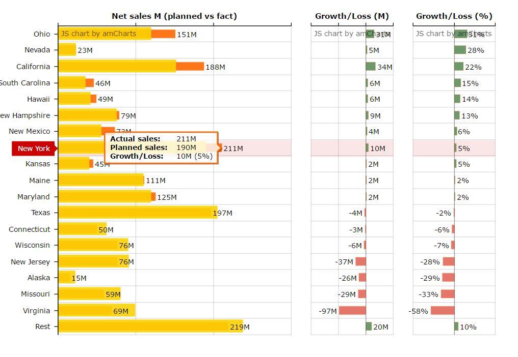 网页常用的横条柱状统计图表svg特效代码素材下载