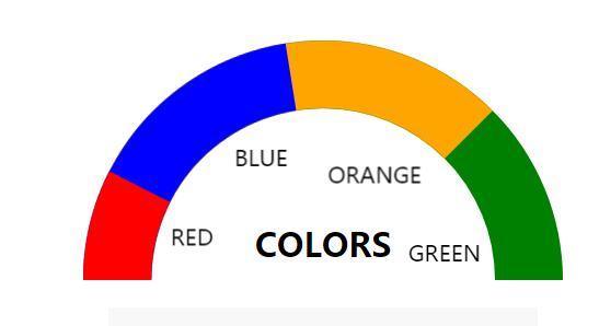 html5css3半圆环形颜色块状图层效果的网页样式代码