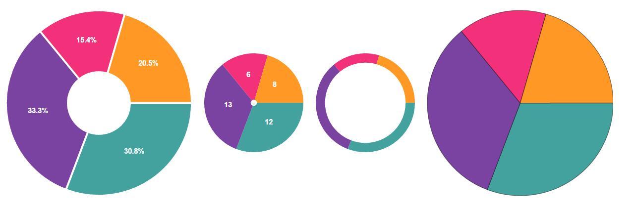 svg扇形统计图制作div css网页特效代码