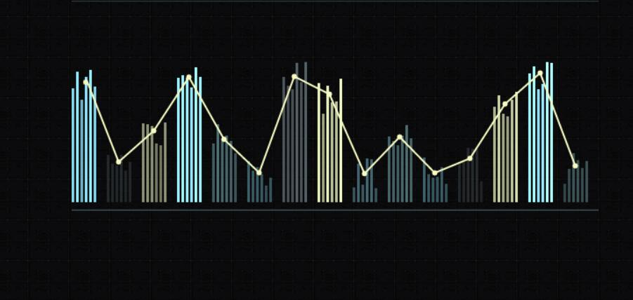 网页柱状统计图和条形统计图jquery特效代码下载