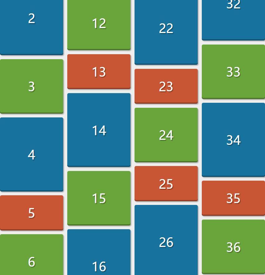 html5css3图片瀑布流响应式布局排版样式代码
