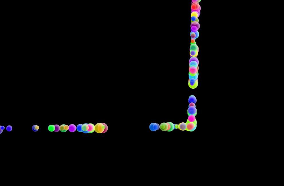 html canvas彩虹迪士尼泡沫垂直动画js代码