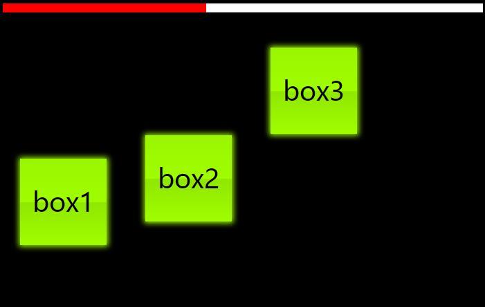 css3 animation时间表进度动画特效html静态代码