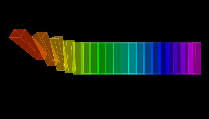 html5css3立方体图层3d旋转动画特效样式代码