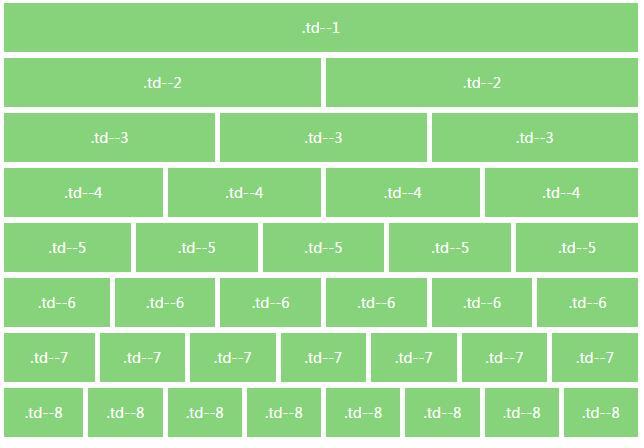 网页table表格宽度屏幕自适应大小div css样式