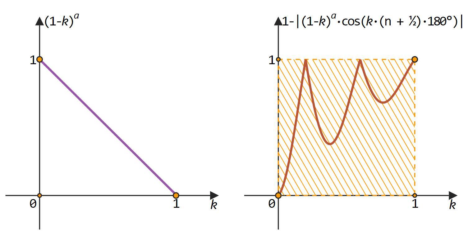 svg绘制数学几何图表js特效代码