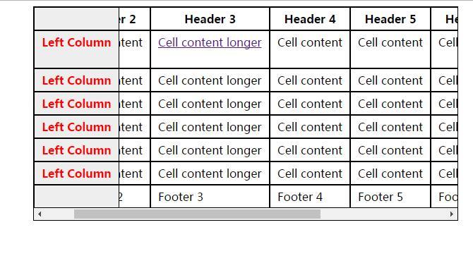 网页table表格左边悬浮固定插件jQuery代码