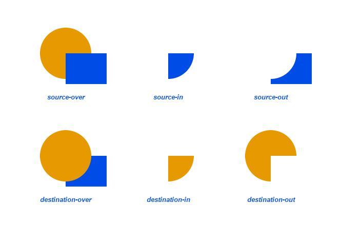html5网站模板Canvas globalCompositeOperation属性全局复合特效代码