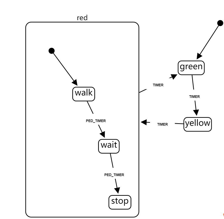 html5网站canvas画布json数据节点移动放大缩小js特效代码