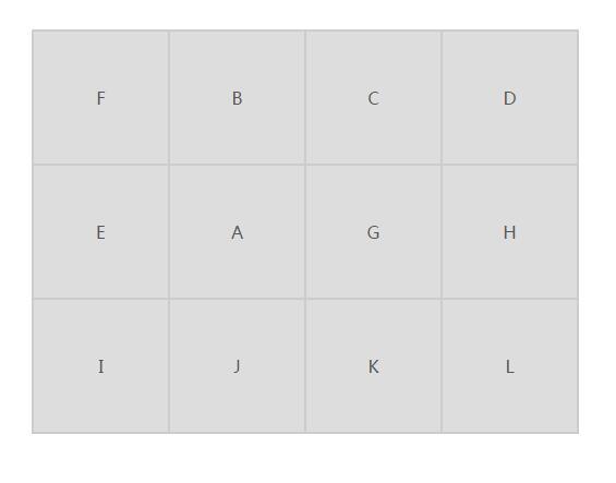 拖拽divcss图层移动互换位置html5 JavaScript代码