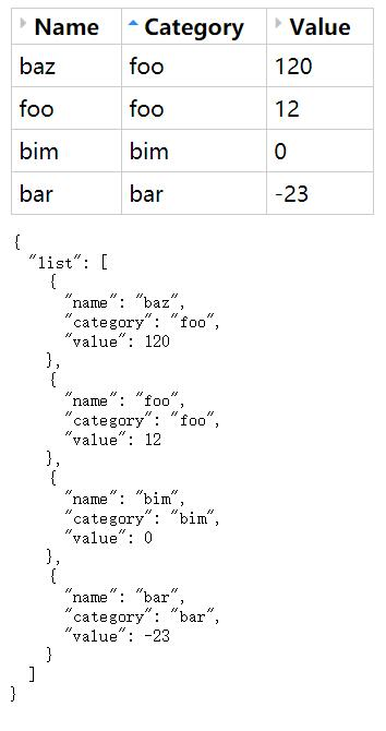 表格数据排序vue插件代码