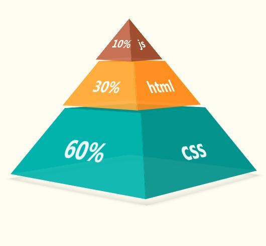 css3透明3d立体锥形图形旋转动画样式