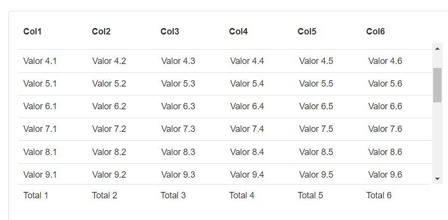 table表格头部悬浮固定bootstrap插件代码