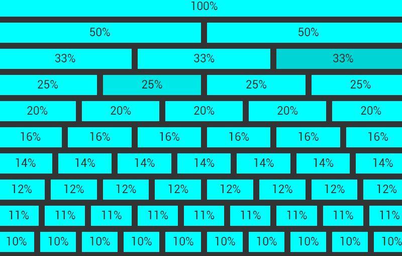 网页网格自适应等比排版样式代码
