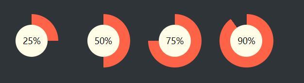 网页特效样式代码css3环形百分比统计图