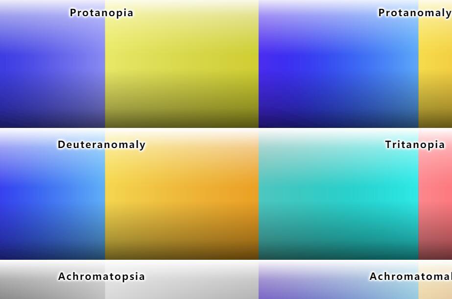 网页背景颜色渐变文字渐变显示动画css div样式代码